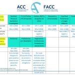 SOLUCIONES para la PANDEMIA CORONAVIRUS COVID-19 :  Plan de Contingencia Económica
